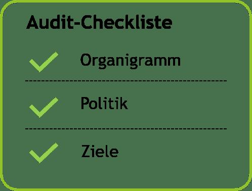 Qualitätsmanagement Checkliste